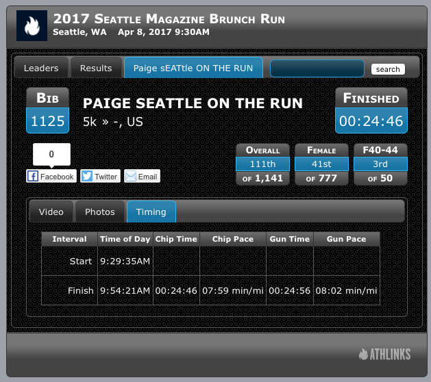 2017 Seattle Magazine Brunch Run